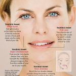 How to Look Younger ? 14 Natural  Ways To Look Young