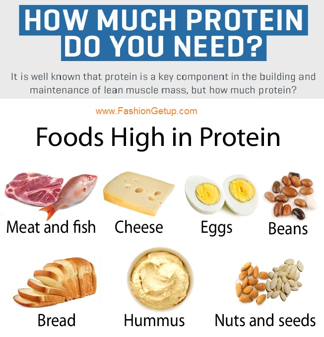How much protein do I need