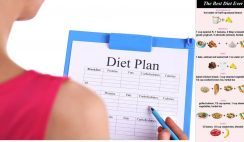 Diet Plans for Women