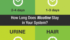 How Long Does Nicotine Stay In Your Blood